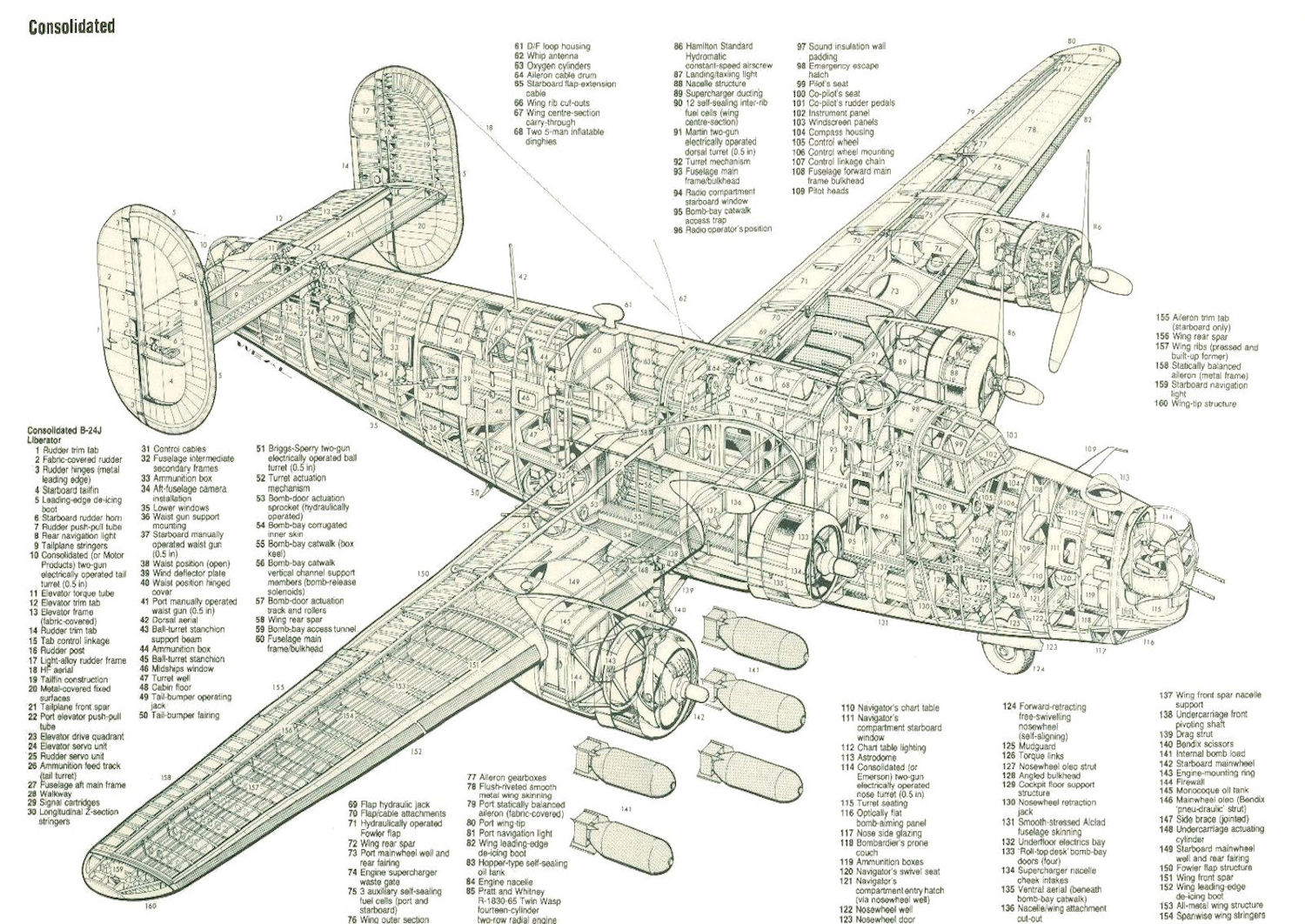 458th ardment Group H - The B-24 Liberator